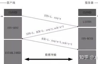 uu快三规律:【一点资讯】手把手:教你用PyTorch快速准确地建立神经网络