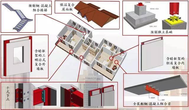 建筑虚拟仿真|教学资源库|装配式建筑虚拟仿真|装配式教育