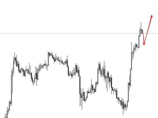 杰世金盘:5.31黄金原油走势解析,顺势操作为王道