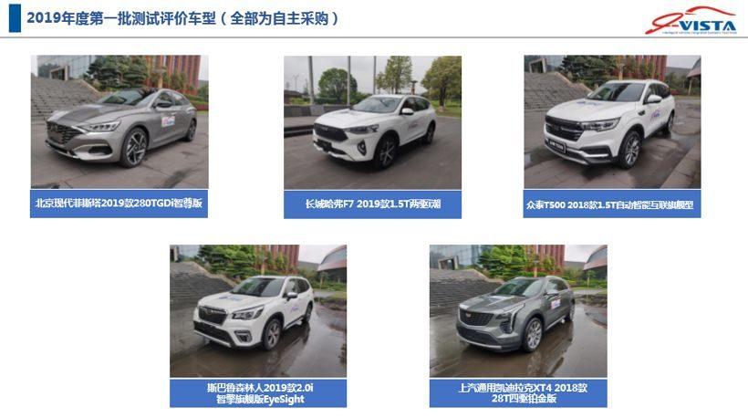 2019年第一批智能汽车指数测评结果发布 涉及长城哈弗F7、凯迪拉克XT4等车型