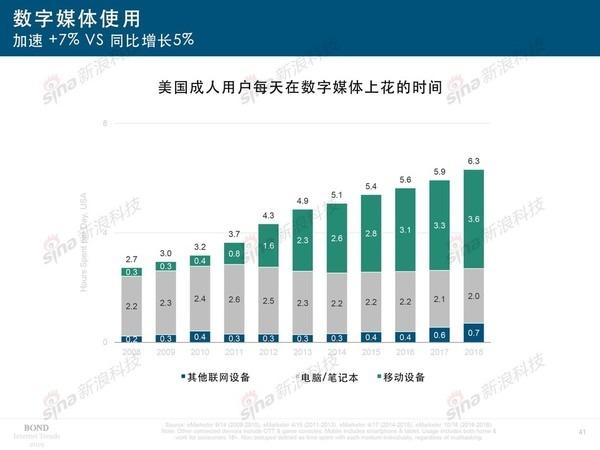 2019年度互聯網女皇報告發布 互聯網用戶增速放緩