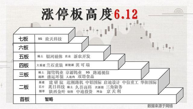 中国股市2900点岿然不动,三大板块撑起大A股,明天是黑还是红?