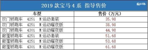 2019款宝马4系车型正式上市,售价区间为35.98-61.68万元