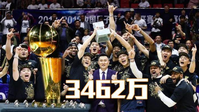 NBA总冠军奖金34