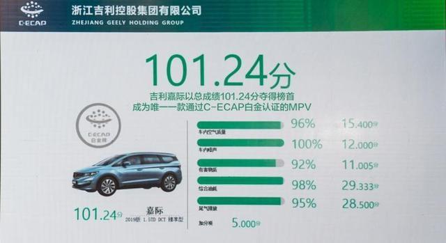 嘉际获得生态汽车白金评价,得分碾压BBA,成排名最高白金车型
