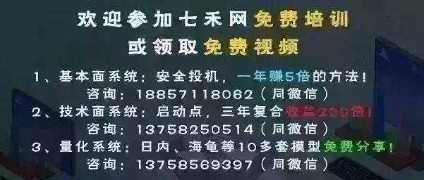沈良:中国期货市场监管和投资者保护的水平世界第一