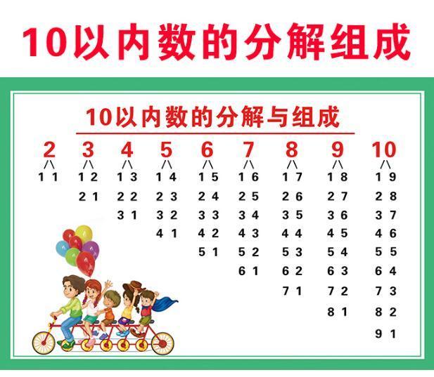幼儿园大班10以内数的分解!10以内加法20套练习题!附乘法口诀