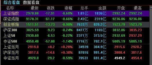 游资出逃热点分化,垃圾分类卷土重来,中国股市或迎罕见一幕