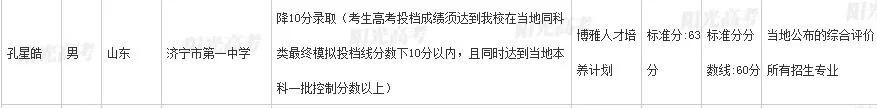 骄傲!清华领军、北大博雅入选名单公示!济宁9名学子上榜!祝贺他们!