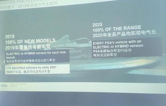 PSA集团发布新能源战略 2025年全系车型步入电气化