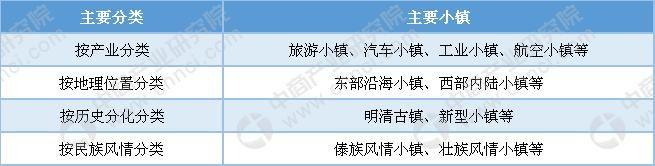 2019年中国十佳基金小镇出炉:前海深港基金小镇等上榜