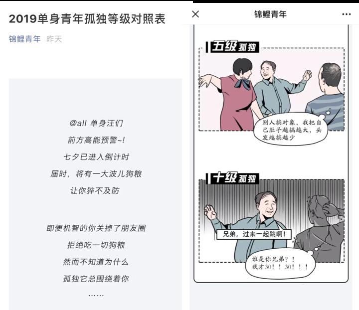 """中国只身成年人竟超两亿!七夕攻略请收好,让你秒变""""现女友""""!"""