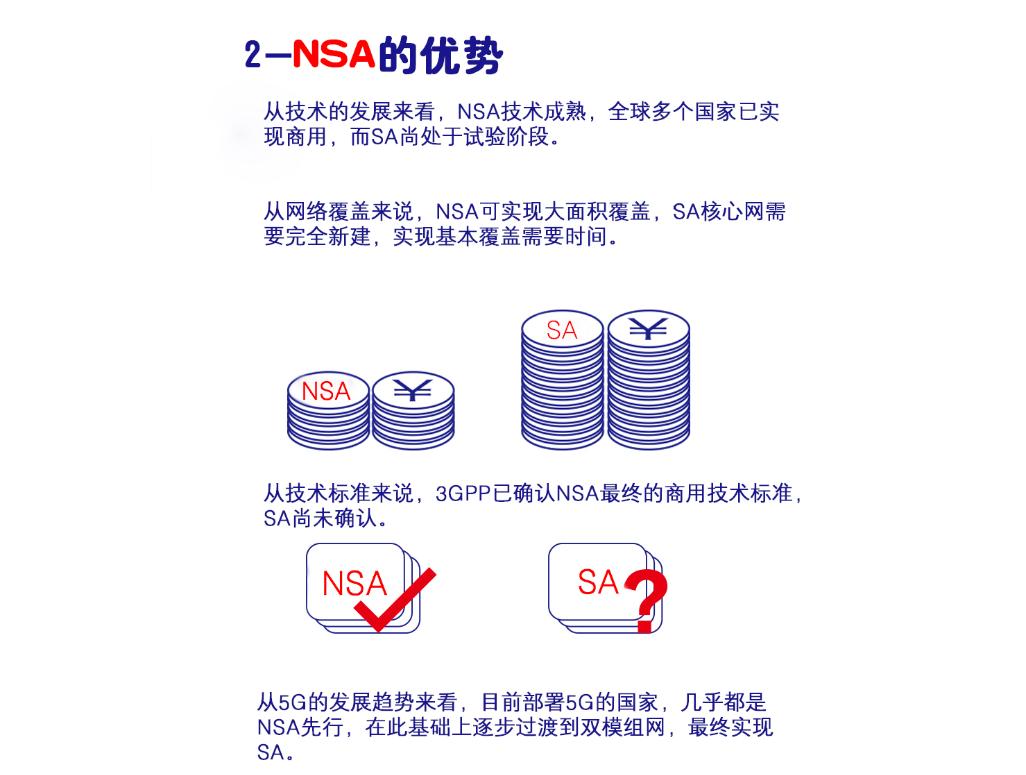 被華為騙了?聯通:NSAx2fSA都是5G組網方式  根本沒真假5G手機之說
