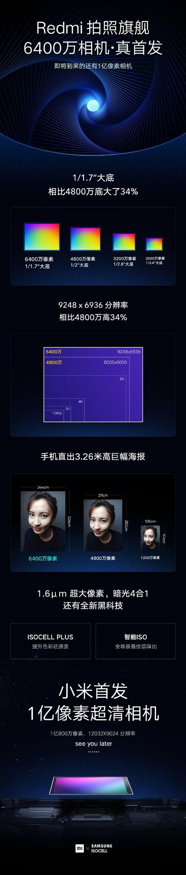 6400万/1亿像素双首发!小米宣布首发1亿像素相机