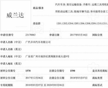 """广汽丰田全新车型曝光?命名""""威兰达""""与RAV4征战南北!"""