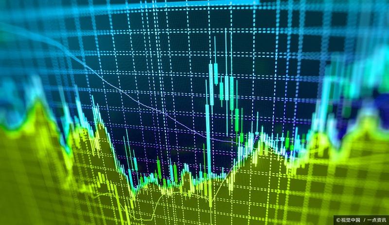 两市低位震荡 创业板回调1% 黄金板块逆市大涨