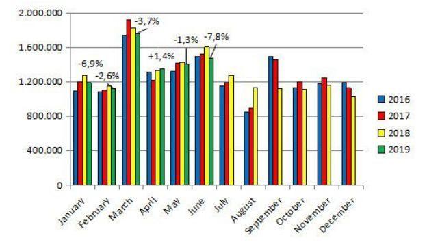 上半年欧洲销量跌3.6%,看看六大车型都像哪吒中的谁?