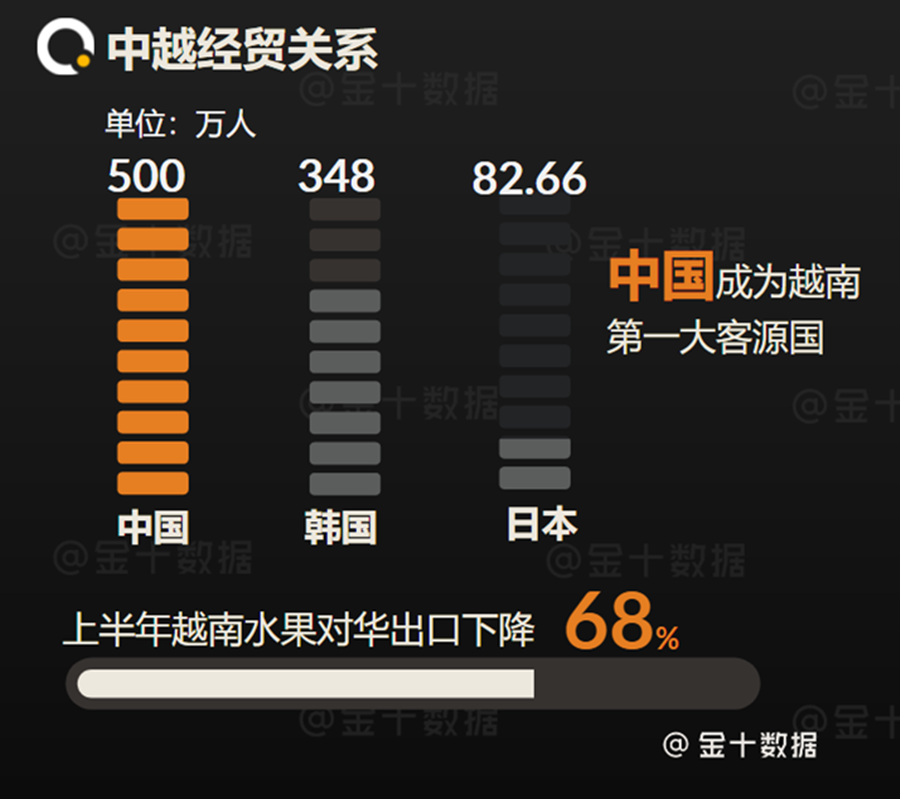 拒絕中國選日本高鐵,又取消對華免簽,如今卻想讓中國購買產品?