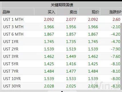 深夜重磅!中国出台反制措施,美股闪崩700点,避险情绪升温,金价再创逾六年新高