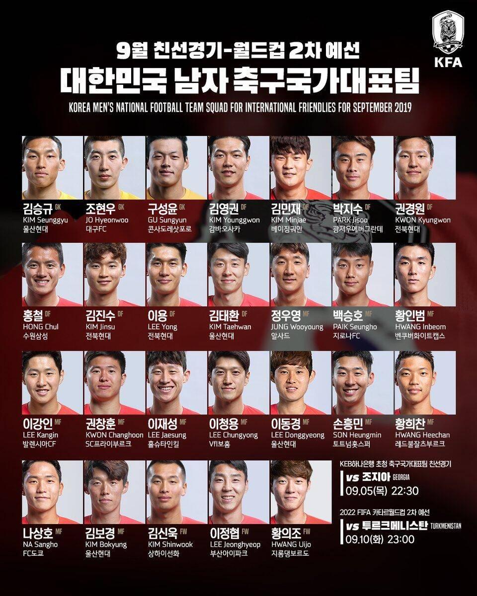 韩国40强赛名单出炉:孙兴慜领衔 金信煜等中超三将入选