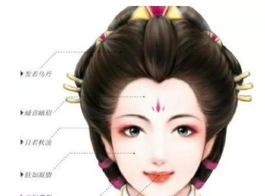 杨贵妃很漂亮,但不符合现代审美?专家复原出她的容貌