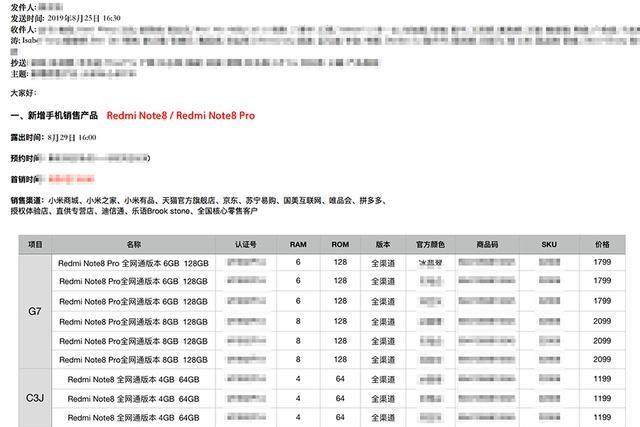 发布会不用看了:红米Note8售价1199元起,所有卖点汇总