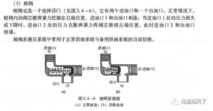 CCAR66部维修人员基础执照知识点专项讲解(七)