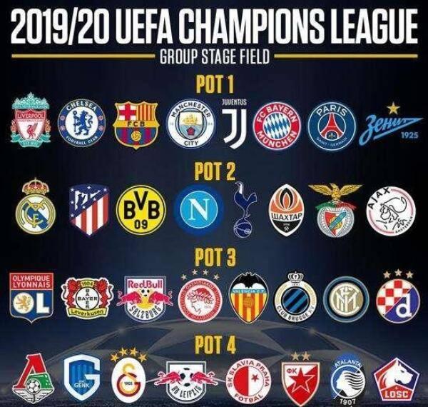 欧冠小组赛毫无压力的曼城,欧冠的概率大约