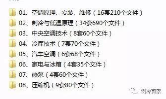 【80套1250个
