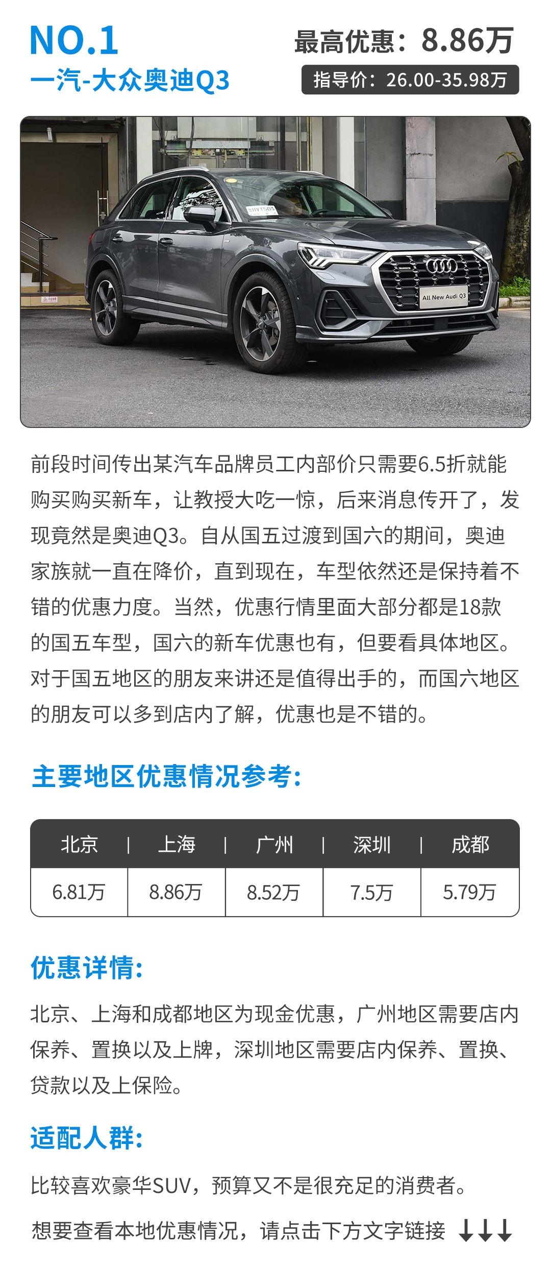 金九银十大降价!8万起这些SUV都是同级优惠王,超值