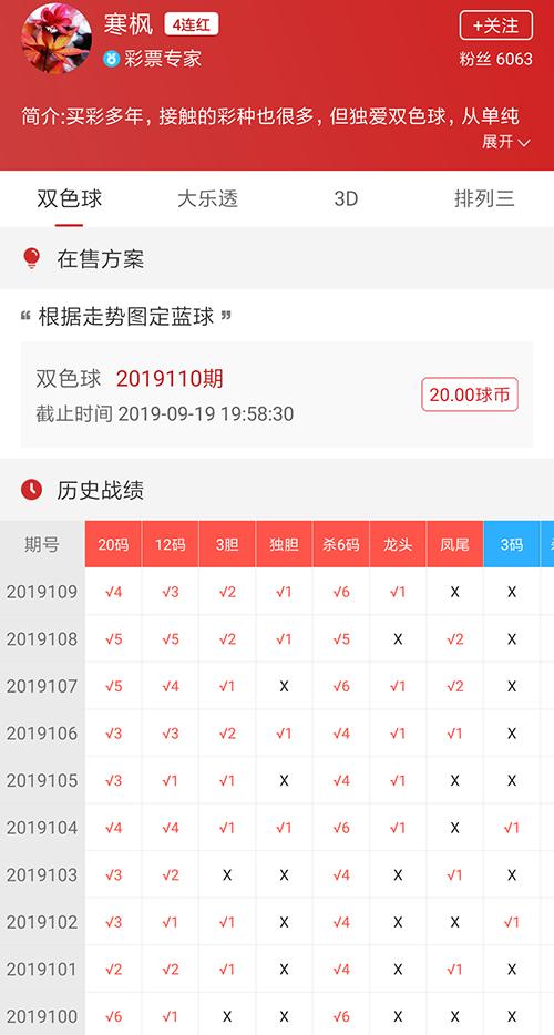 寒枫双色球110期推荐:胆码10 15 33,近期10中8