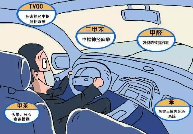 车内空气质量投诉量或创新高,专家呼吁尽快出标准