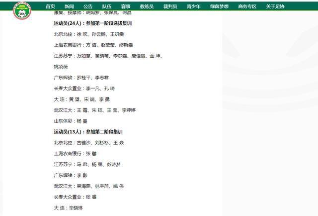 三冠王江苏苏宁女足成国脚大户 彭诗梦、马君等9人入选