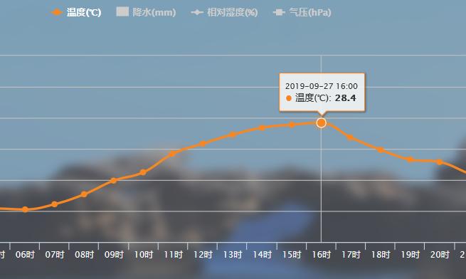 太罕见!刚下雪入冬的漠河又逼近30度,网友:这天气彻底看不懂了