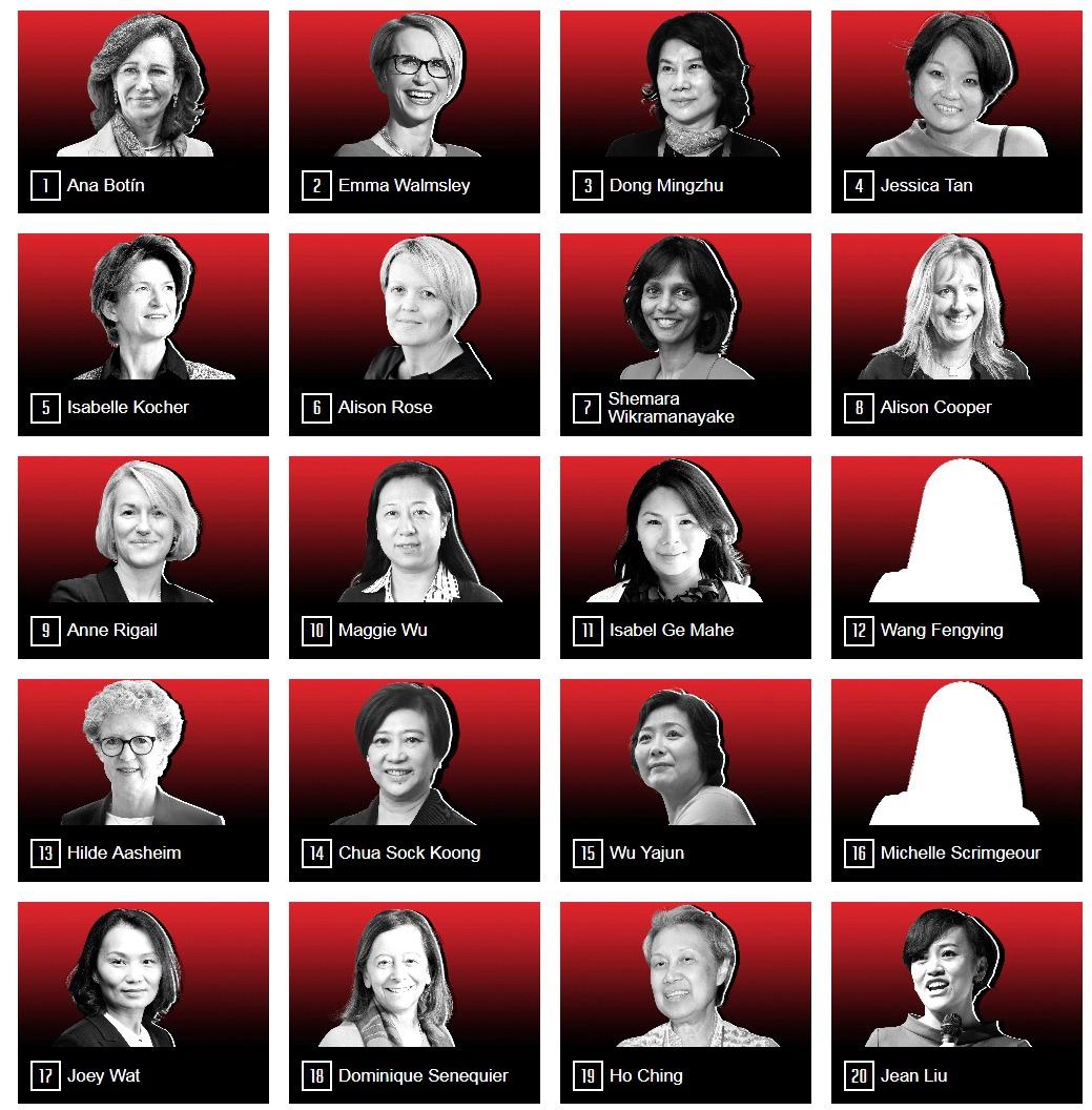 全球最具影响力商界女性:中国13位入选,董明珠位列第三