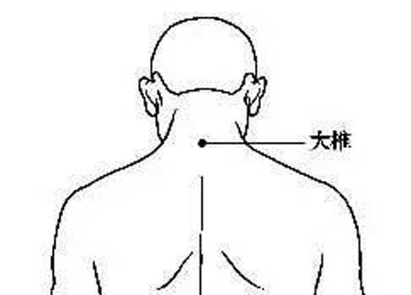 扁桃體炎如何艾灸選穴