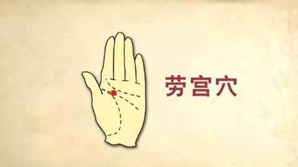 氣血通暢百病消,人體的八大「補氣穴」,經常拍一拍,補氣通經絡