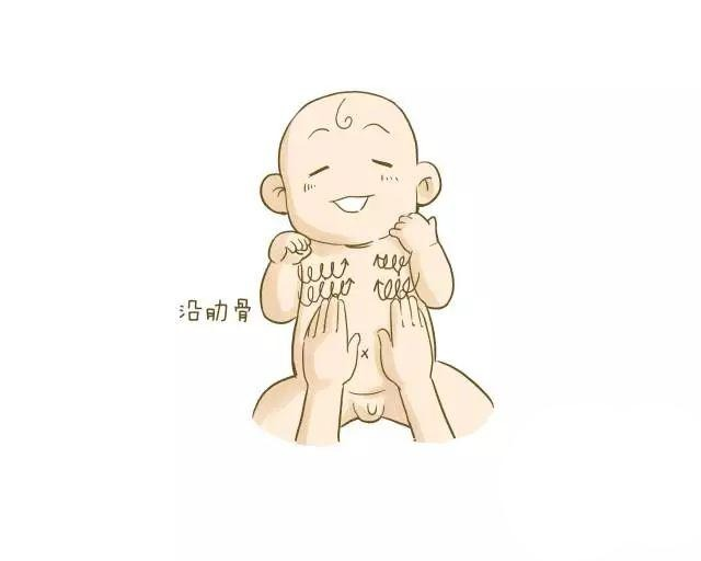 新生兒0-12月最全面科學的喂養攻略,新手媽媽必備(上)