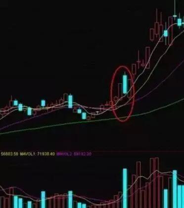 资深操盘手的揭秘:会超短线就够了;股票书上可找不到!