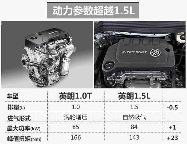 上汽通用推出小排量三缸发动机,满足国六排放标准,动力还有提升