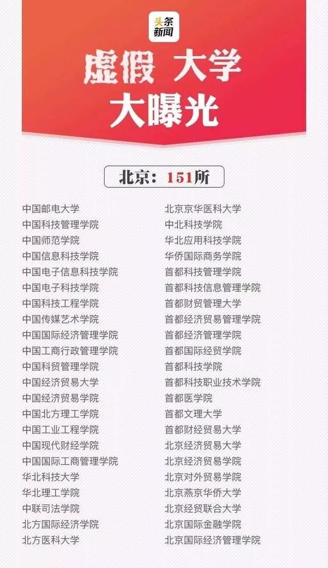 """「金沙娱城官方」校名最""""传神""""的家鸡年夜教,乍一看皆是重原,每一年皆有教熟受骗!"""