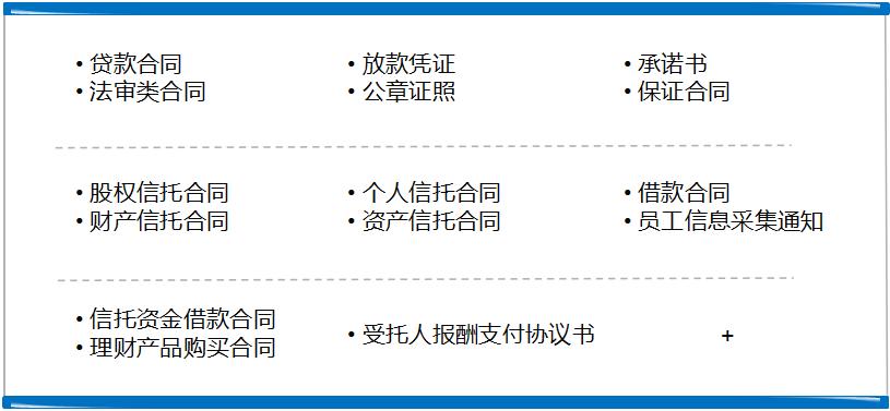 契约锁印控管理系统,助力信托企业 安全用印
