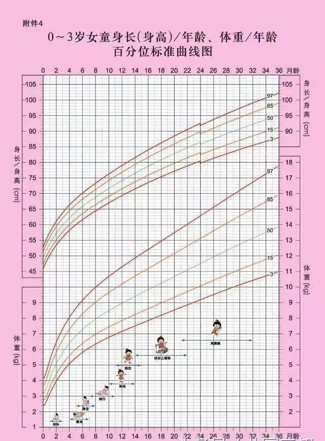 孩子哪些表現說明正處在猛長期?記住這幾點,7個猛長期不錯過