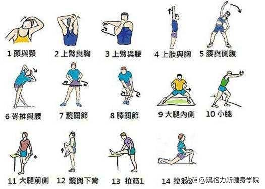 正確的跑步姿勢,讓你不岔氣不喘氣,輕輕松松跑7公里