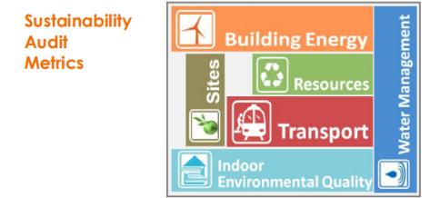 Space Matrix成立可持续方案小组,实现设计生态平衡