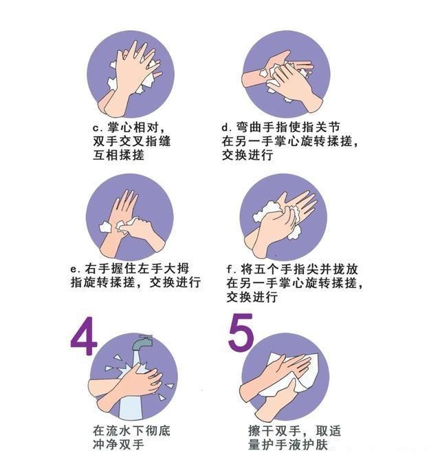 开学季预防新冠肺炎,该用什么洗手?免手洗抑菌凝胶效果怎么样?(图12)