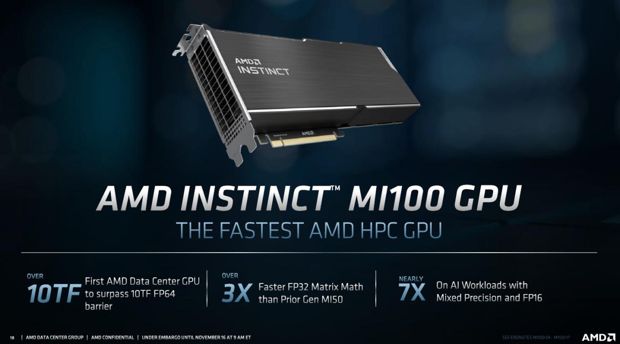 AMD Instinct MI100:首款突破10TFlops FP64数据中心显卡