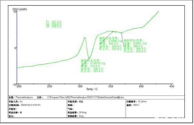 PCB玻璃化转变温度测试(图6)