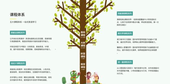 线下机构怎么选?树童英语靠谱吗?