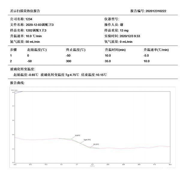 DSC水性胶乳玻璃化转变温度实验(图6)